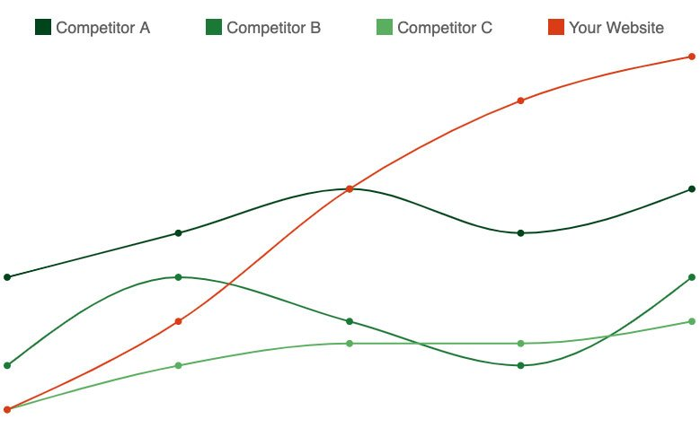 reverse engineer competitor seo